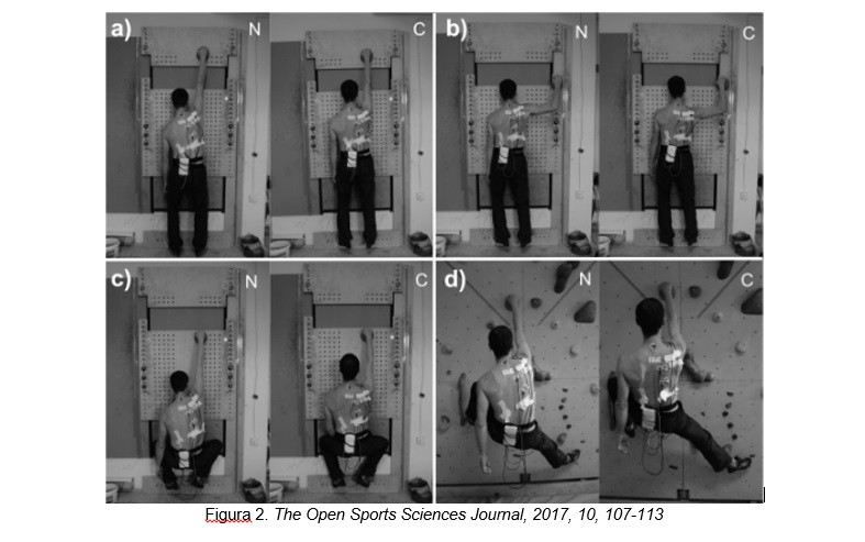 The Open Sports Sciences Journal
